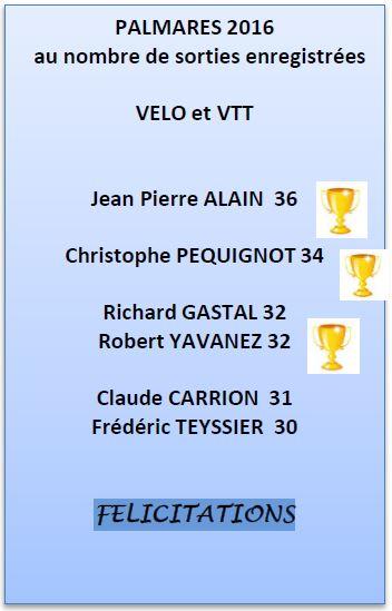 Trophée assiduité 2016